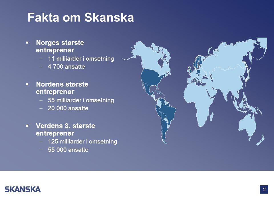 2 Fakta om Skanska  Norges største entreprenør  11 milliarder i omsetning  4 700 ansatte  Nordens største entreprenør  55 milliarder i omsetning