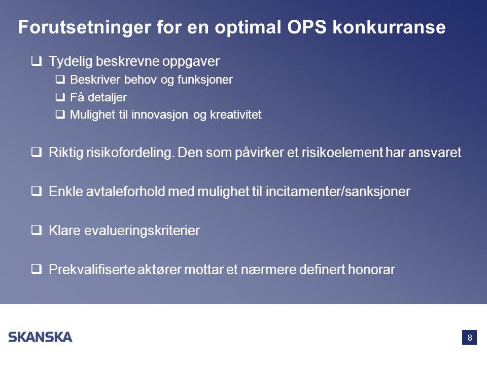 8 Forutsetninger for en optimal OPS konkurranse  Tydelig beskrevne oppgaver  Beskriver behov og funksjoner  Få detaljer  Mulighet til innovasjon o