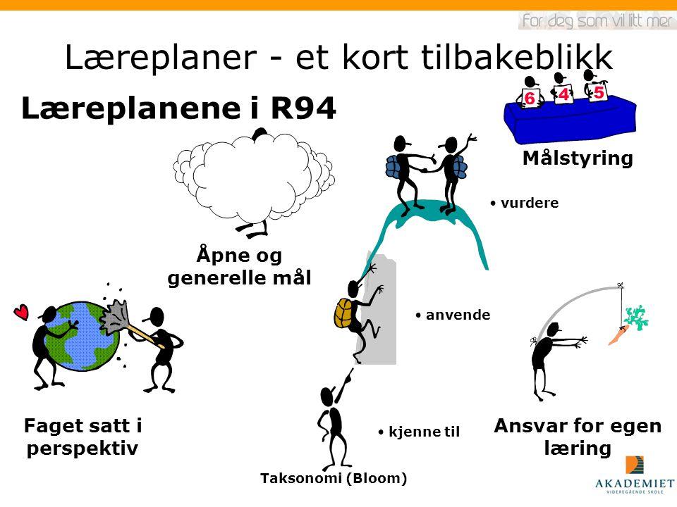 Læreplaner - et kort tilbakeblikk Læreplanene i R94 Faget satt i perspektiv Åpne og generelle mål kjenne til anvende vurdere Ansvar for egen læring Må
