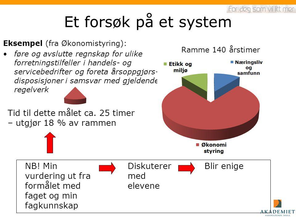 Et forsøk på et system Eksempel (fra Økonomistyring): føre og avslutte regnskap for ulike forretningstilfeller i handels- og servicebedrifter og foret