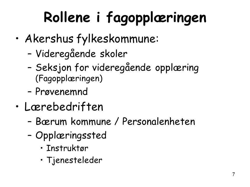 7 Rollene i fagopplæringen Akershus fylkeskommune: –Videregående skoler –Seksjon for videregående opplæring (Fagopplæringen) –Prøvenemnd Lærebedriften