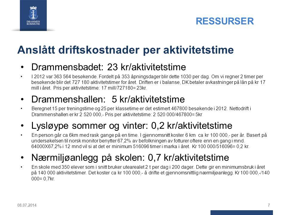 Anslått driftskostnader per aktivitetstime 08.07.20147 Drammensbadet: 23 kr/aktivitetstime I 2012 var 363 564 besøkende. Fordelt på 353 åpningsdager b