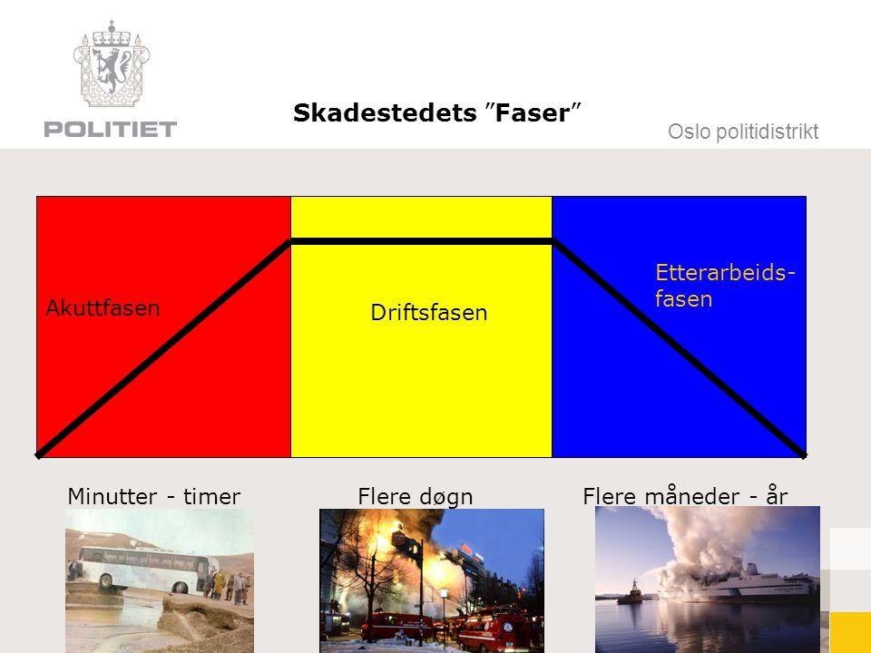 """Oslo politidistrikt Skadestedets """"Faser"""" Minutter - timerFlere døgnFlere måneder - år Akuttfasen Driftsfasen Etterarbeids- fasen"""