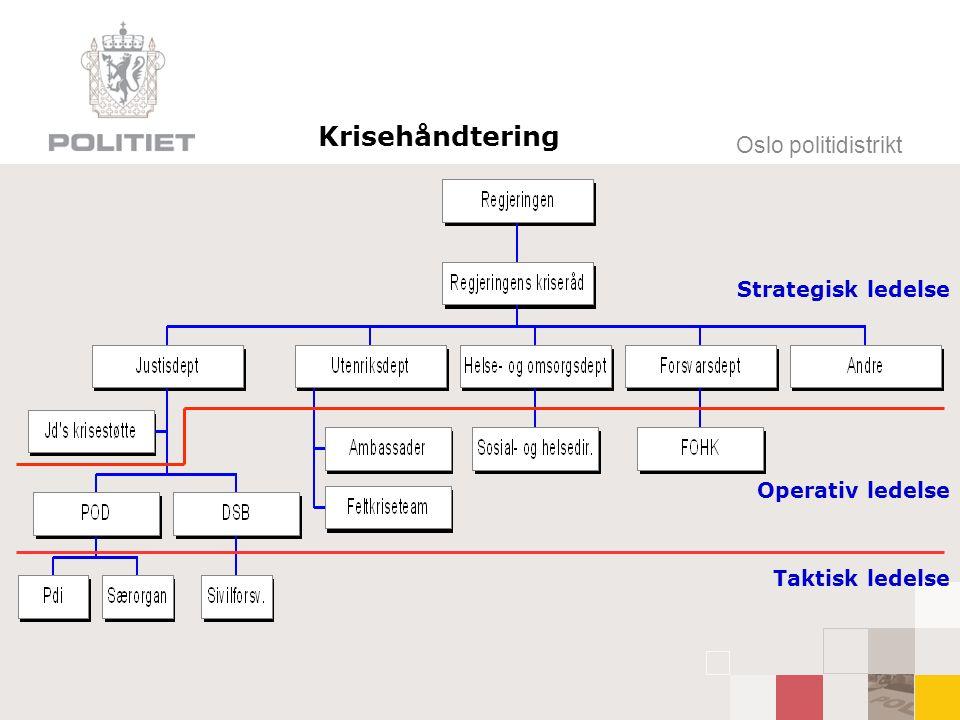 Oslo politidistrikt Strategisk ledelse Operativ ledelse Krisehåndtering Taktisk ledelse
