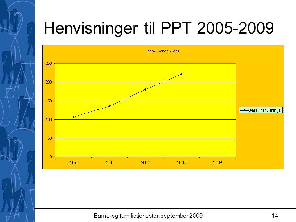 Barne-og familietjenesten september 200914 Henvisninger til PPT 2005-2009
