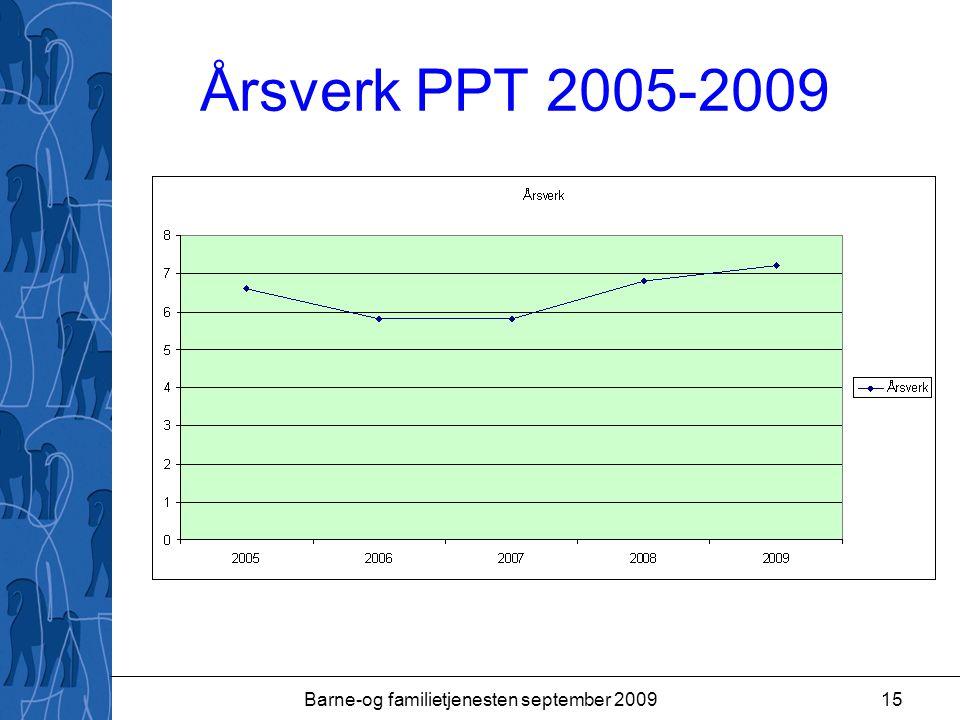 Barne-og familietjenesten september 200915 Årsverk PPT 2005-2009