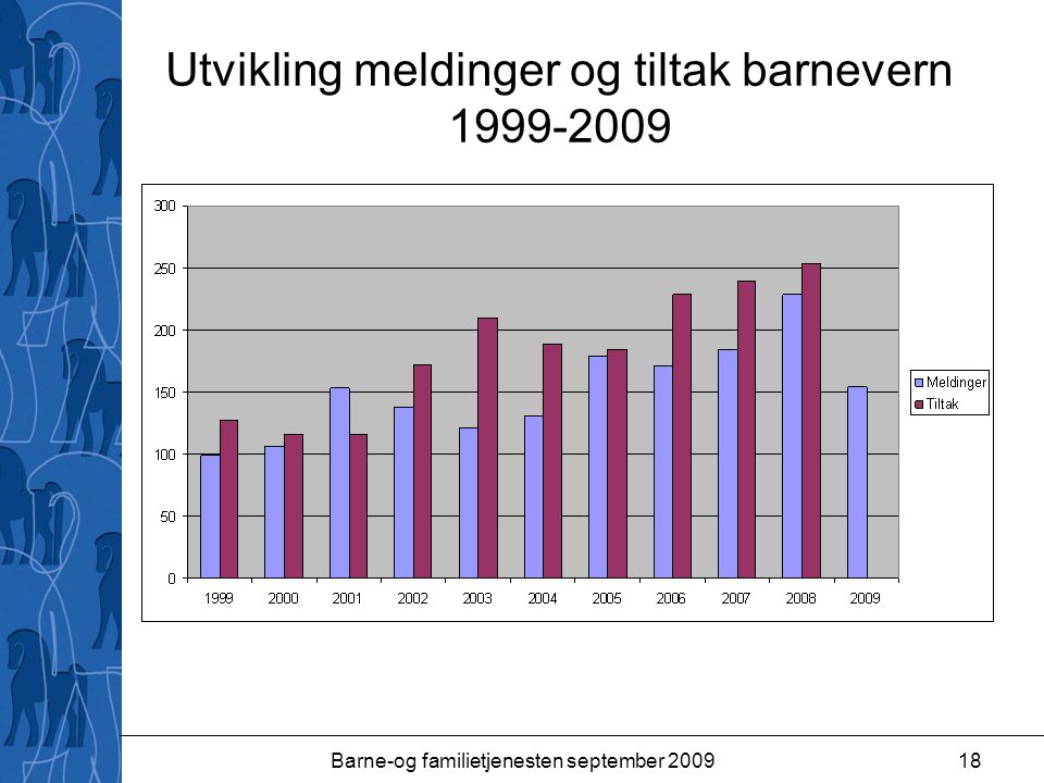 Barne-og familietjenesten september 200918 Utvikling meldinger og tiltak barnevern 1999-2009