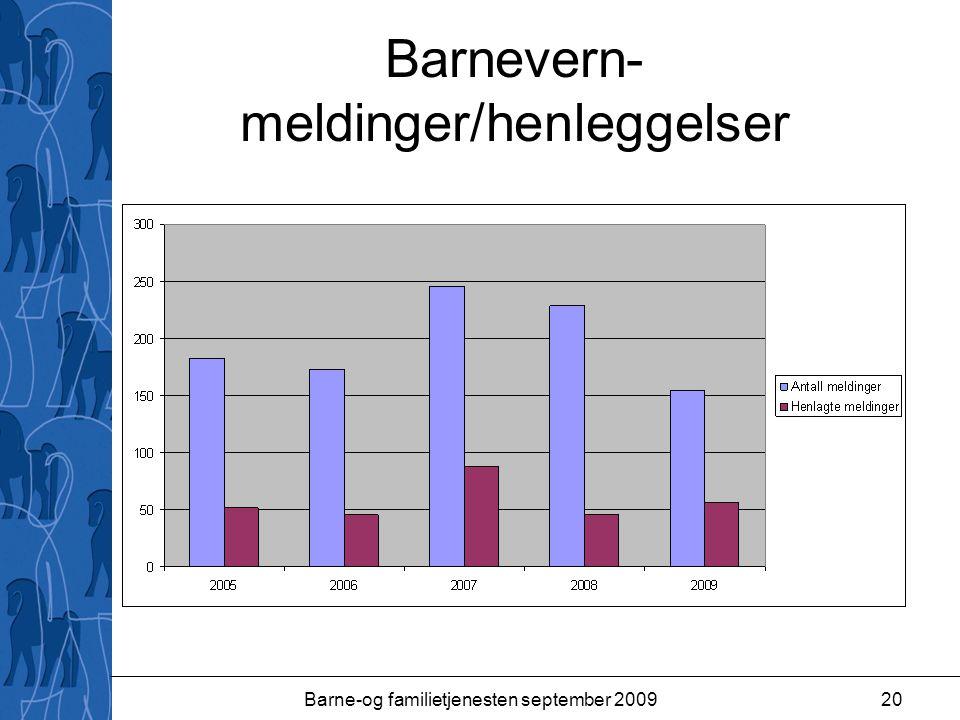 Barne-og familietjenesten september 200920 Barnevern- meldinger/henleggelser