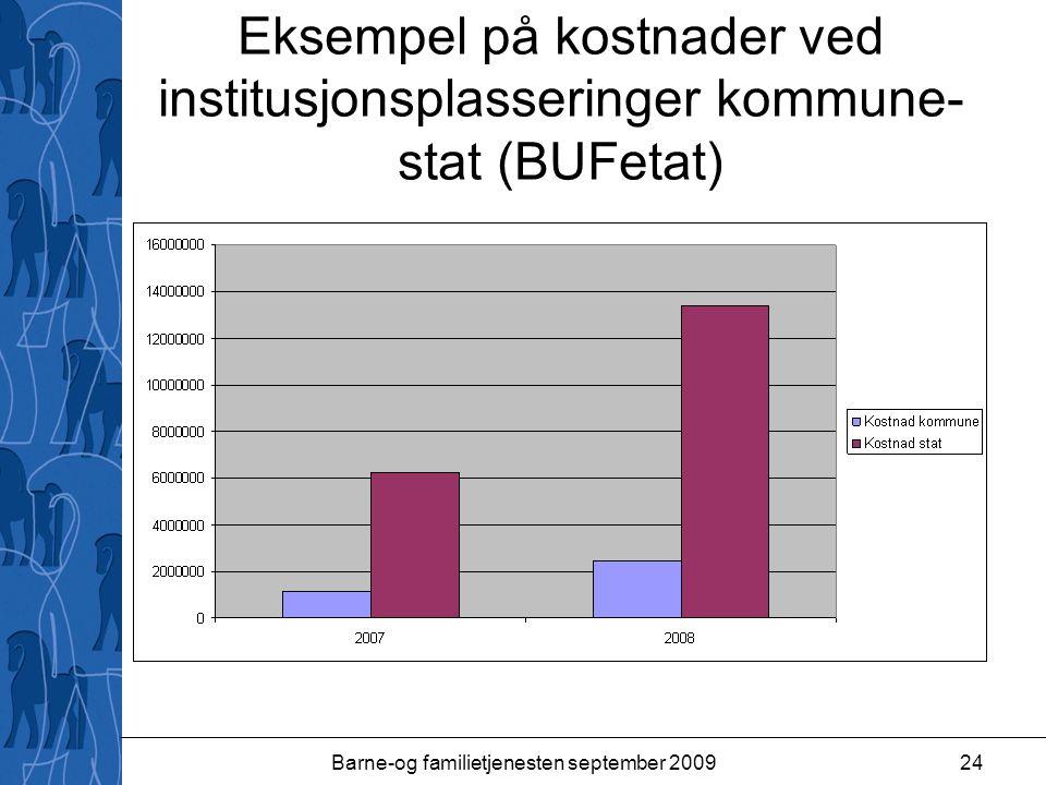 Barne-og familietjenesten september 200924 Eksempel på kostnader ved institusjonsplasseringer kommune- stat (BUFetat)
