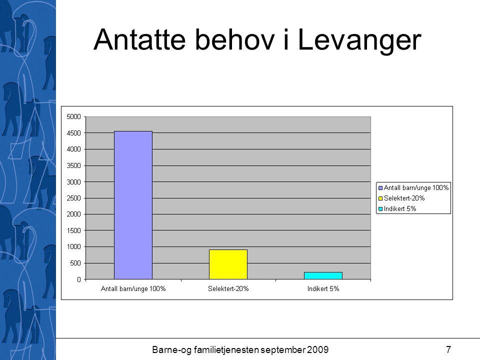 Barne-og familietjenesten september 20097 Antatte behov i Levanger