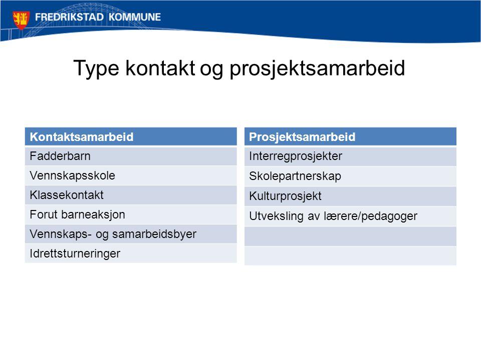 Internasjonalt engasjement per seksjon og fagetat Seksjon/fagetatAntall virksomheter & avdelinger med int.