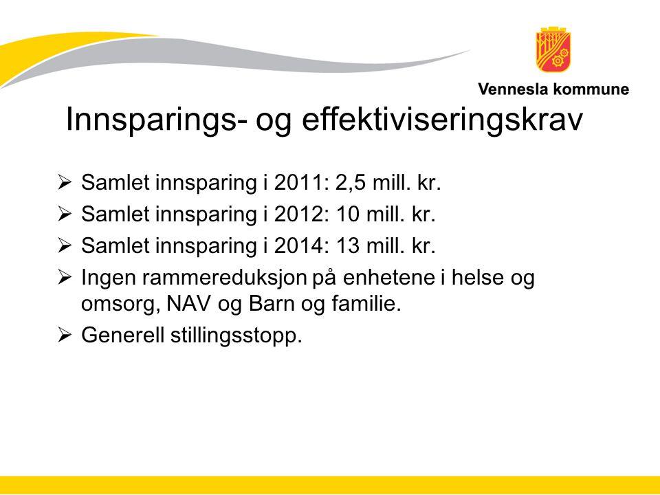Innsparings- og effektiviseringskrav  Samlet innsparing i 2011: 2,5 mill.