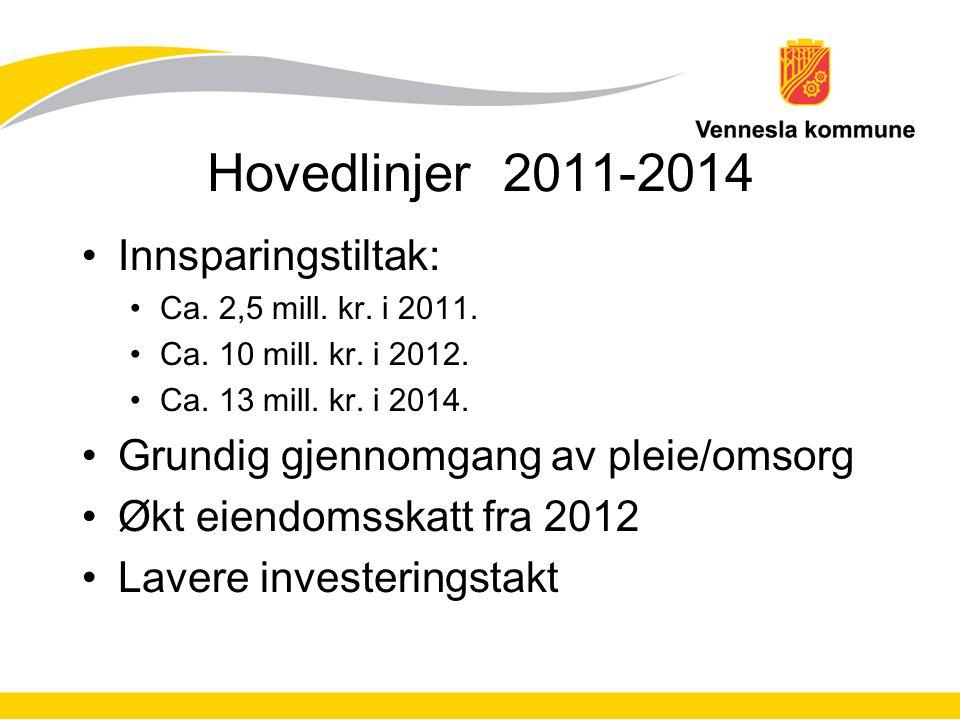 Kommunale avgifter – sammenlikning - 2010