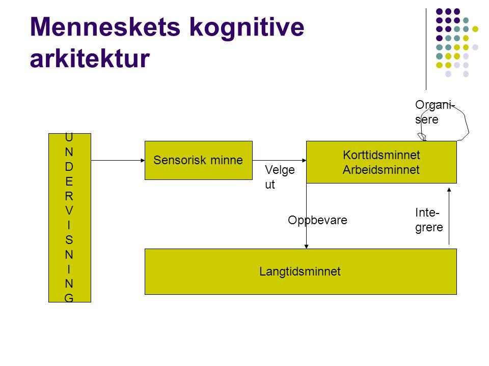 Kunnskap i langtidsminnet koordinerer vår kognitive aktivitet Ingen kjente grenser for hvor mye vi kan hente fram av kunnskap fra LTM Alt vi ser, hører, tenker påvirkes av LTM: sterkt støtte for læring.