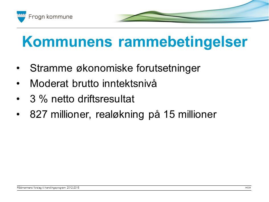 Rådmannens forslag til handlingsprogram 2012-2015HKH Soliditeten i kommuneøkonomien