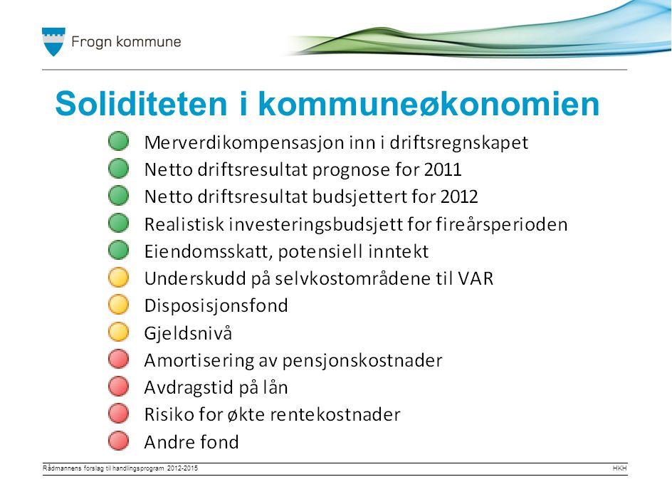 Rådmannens forslag til handlingsprogram 2012-2015HKH
