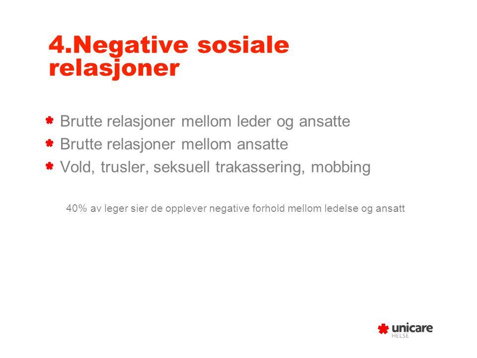 4.Negative sosiale relasjoner Brutte relasjoner mellom leder og ansatte Brutte relasjoner mellom ansatte Vold, trusler, seksuell trakassering, mobbing