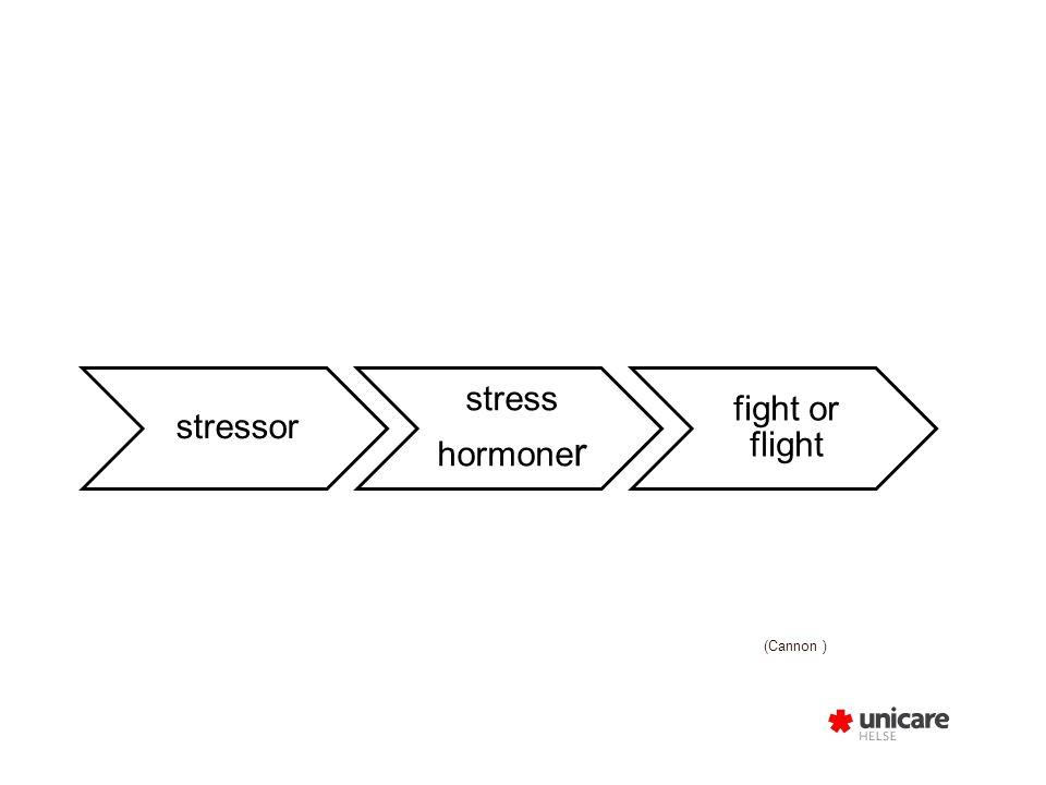 stressor stress hormone r fight or flight (Cannon )
