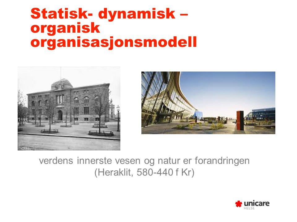 Statisk- dynamisk – organisk organisasjonsmodell verdens innerste vesen og natur er forandringen (Heraklit, 580-440 f Kr)