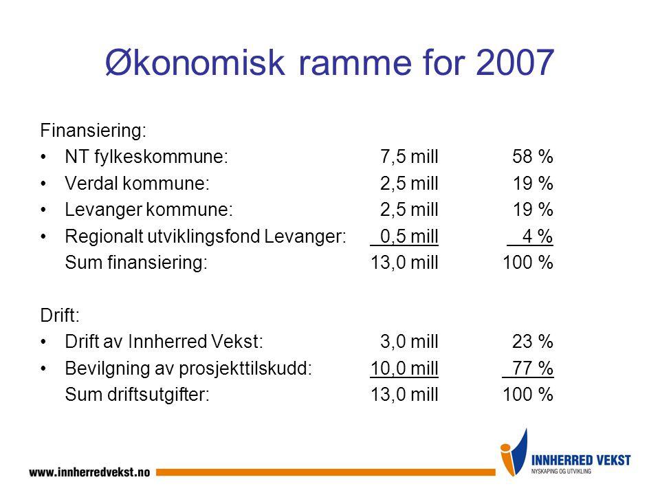 Modelleksempel: Gode Sirklar AS Investering og resultat etter ett års virksomhet Investering: Selskapet tilføres 10 mill i off.