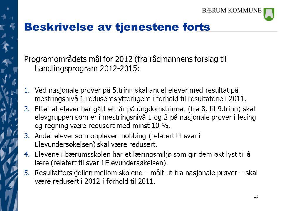 23 Beskrivelse av tjenestene forts Programområdets mål for 2012 (fra rådmannens forslag til handlingsprogram 2012-2015: 1.Ved nasjonale prøver på 5.tr