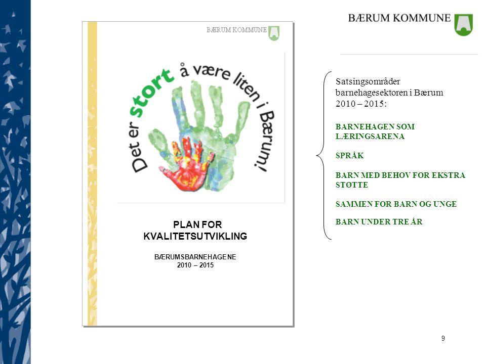 9 PLAN FOR KVALITETSUTVIKLING BÆRUMSBARNEHAGENE 2010 – 2015 BARNEHAGEN SOM LÆRINGSARENA SPRÅK BARN MED BEHOV FOR EKSTRA STØTTE SAMMEN FOR BARN OG UNGE