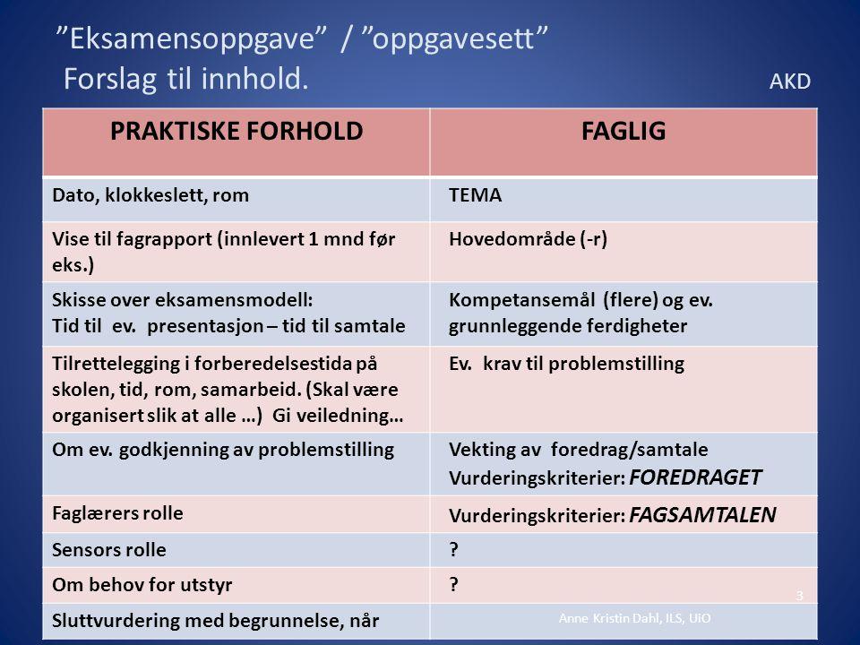 En metode for å lage problemstilling Tema: Norsk språk: Fortid – nåtid – framtid 1.Skriv sammenhengende i 4-5 min 2. Det viktigste i det jeg har skrevet er …., det jeg egenlig vil si er at …. 3.Gjør så denne setningen om til et spørsmål, f.