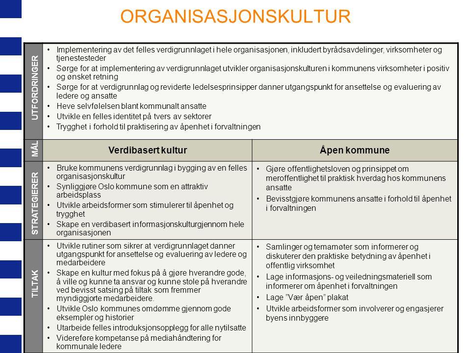 ORGANISASJONSKULTUR Implementering av det felles verdigrunnlaget i hele organisasjonen, inkludert byrådsavdelinger, virksomheter og tjenestesteder Sør