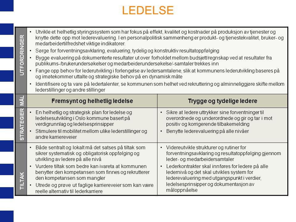 LEDELSE Utvikle et helhetlig styringssystem som har fokus på effekt, kvalitet og kostnader på produksjon av tjenester og knytte dette opp mot ledereva