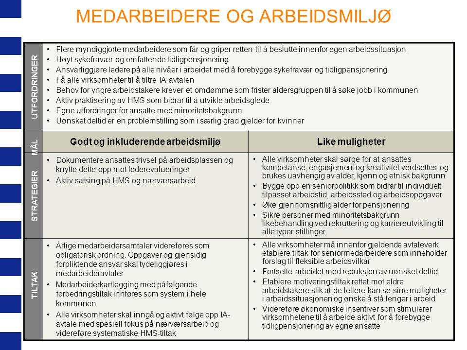 MEDARBEIDERE OG ARBEIDSMILJØ Flere myndiggjorte medarbeidere som får og griper retten til å beslutte innenfor egen arbeidssituasjon Høyt sykefravær og