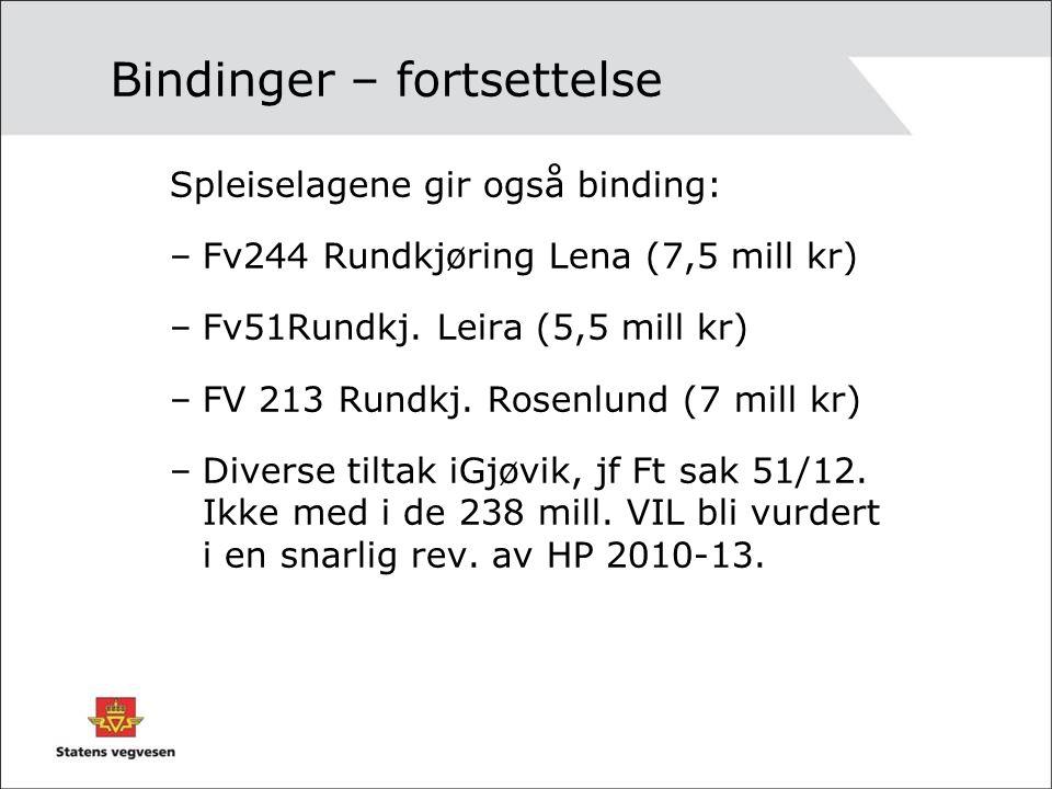 Bindinger – fortsettelse Sum binding pr 01.01.2014 forventes etter dette å bli 238 mill kr.