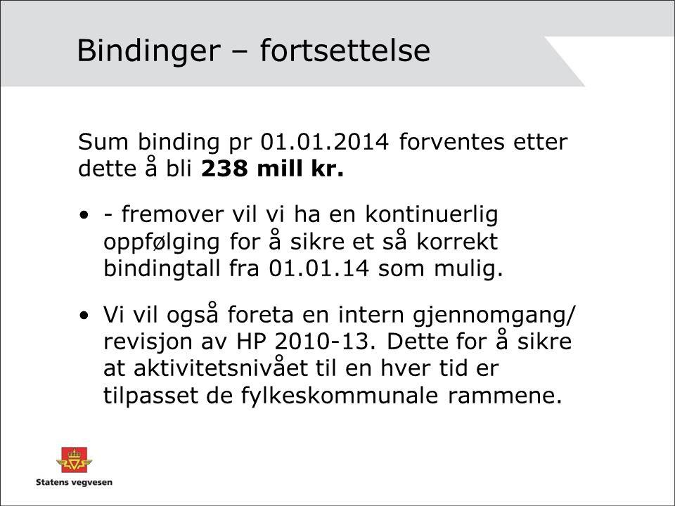 Planreserver Fv 285 Bokkemyrsbråten (del av Fv51 Coop-Rogne) FV110 Raufoss rundkjøring (innen -13) Fv5 Oulie-Solvang Fv428 rekkverk Selsvatn (del av) Fv264 Våningsvegen-Øvrevegen (innen - 13)