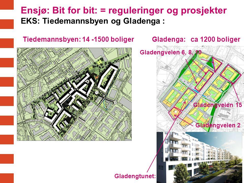 Ensjø: Bit for bit: = reguleringer og prosjekter EKS: Tiedemannsbyen og Gladenga : Gladengveien 15 Gladengtunet: Gladengveien 6, 8, 10 Gladengveien 2 Tiedemannsbyen: 14 -1500 boliger Gladenga: ca 1200 boliger