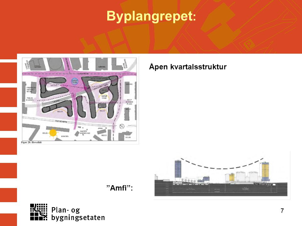 77 Byplangrepet : Amfi : Åpen kvartalsstruktur