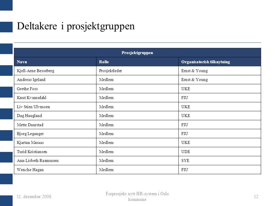 11. desember 2008 Forprosjekt nytt HR-system i Oslo kommune 12 Deltakere i prosjektgruppen Prosjektgruppen NavnRolleOrganisatorisk tilknytning Kjell-A
