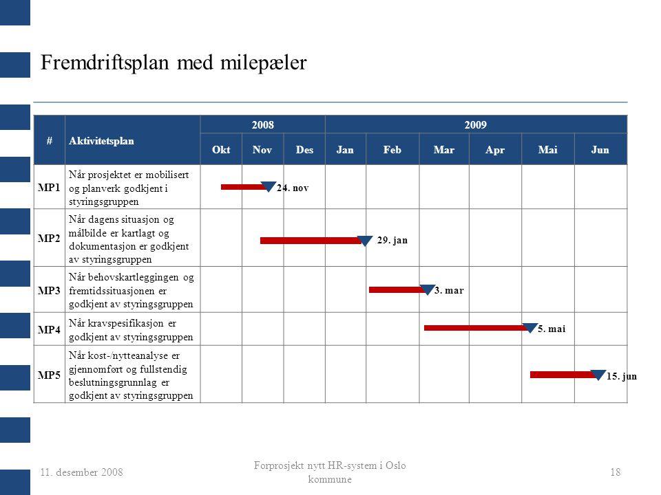 11. desember 2008 Forprosjekt nytt HR-system i Oslo kommune 18 Fremdriftsplan med milepæler #Aktivitetsplan 20082009 OktNovDesJanFebMarAprMaiJun MP1 N