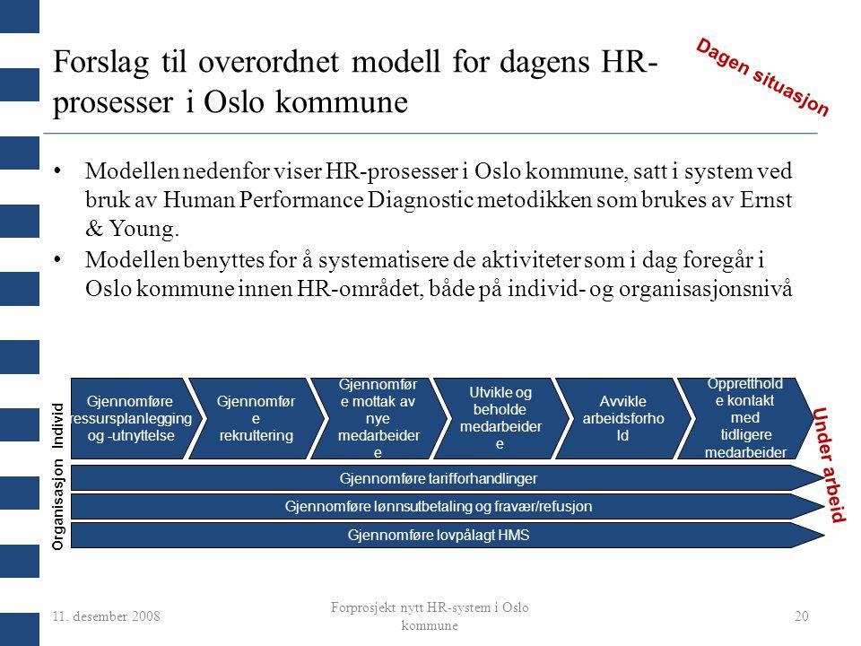 11. desember 2008 Forprosjekt nytt HR-system i Oslo kommune 20 Forslag til overordnet modell for dagens HR- prosesser i Oslo kommune Modellen nedenfor