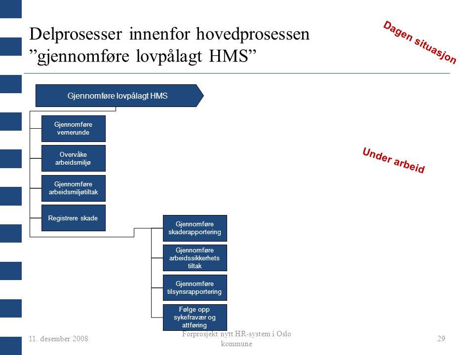 """11. desember 2008 Forprosjekt nytt HR-system i Oslo kommune 29 Delprosesser innenfor hovedprosessen """"gjennomføre lovpålagt HMS"""" Gjennomføre vernerunde"""