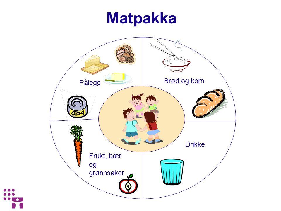 Frukt, bær og grønnsaker Pålegg Brød og korn Drikke Matpakka