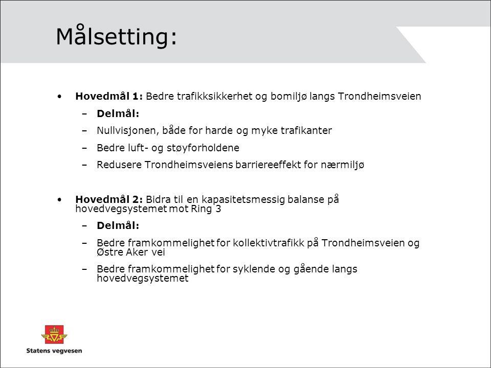 Målsetting: Hovedmål 1: Bedre trafikksikkerhet og bomiljø langs Trondheimsveien –Delmål: –Nullvisjonen, både for harde og myke trafikanter –Bedre luft