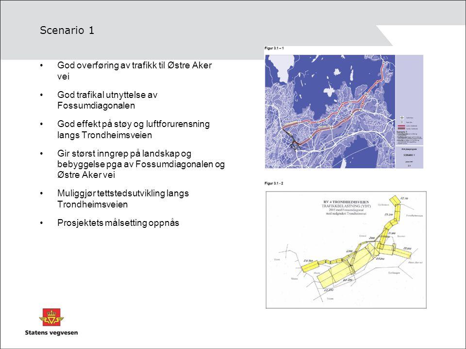 Scenario 1 God overføring av trafikk til Østre Aker vei God trafikal utnyttelse av Fossumdiagonalen God effekt på støy og luftforurensning langs Trond