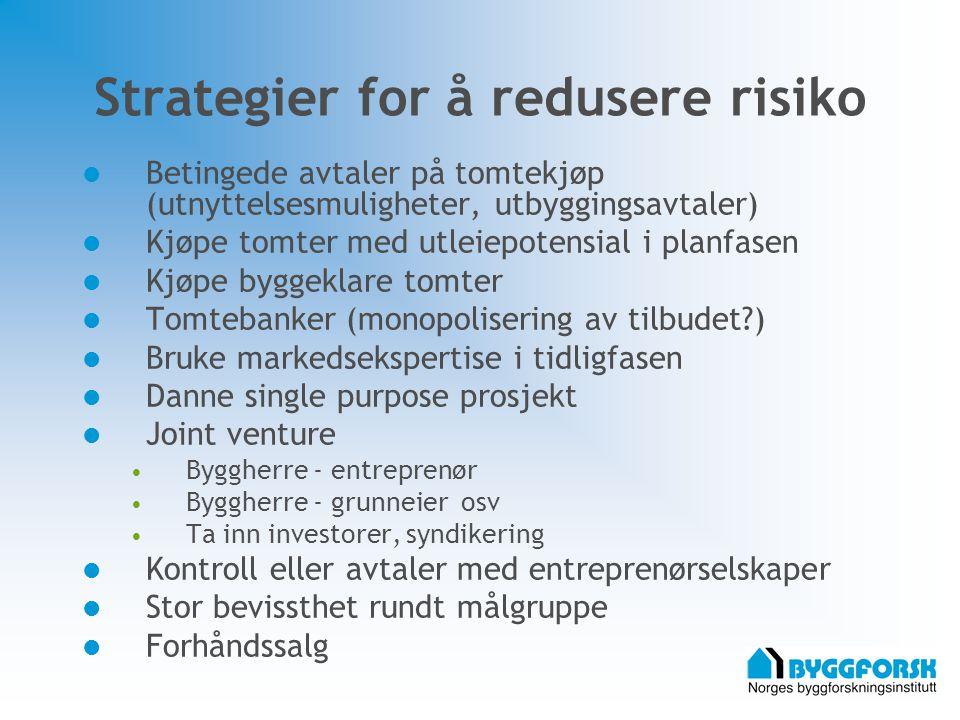 Strategier for å redusere risiko Betingede avtaler på tomtekjøp (utnyttelsesmuligheter, utbyggingsavtaler) Kjøpe tomter med utleiepotensial i planfase