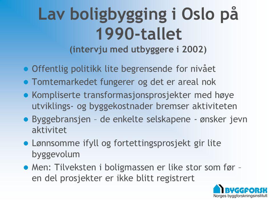 Lav boligbygging i Oslo på 1990-tallet (intervju med utbyggere i 2002) Offentlig politikk lite begrensende for nivået Tomtemarkedet fungerer og det er areal nok Kompliserte transformasjonsprosjekter med høye utviklings- og byggekostnader bremser aktiviteten Byggebransjen – de enkelte selskapene - ønsker jevn aktivitet Lønnsomme ifyll og fortettingsprosjekt gir lite byggevolum Men: Tilveksten i boligmassen er like stor som før – en del prosjekter er ikke blitt registrert