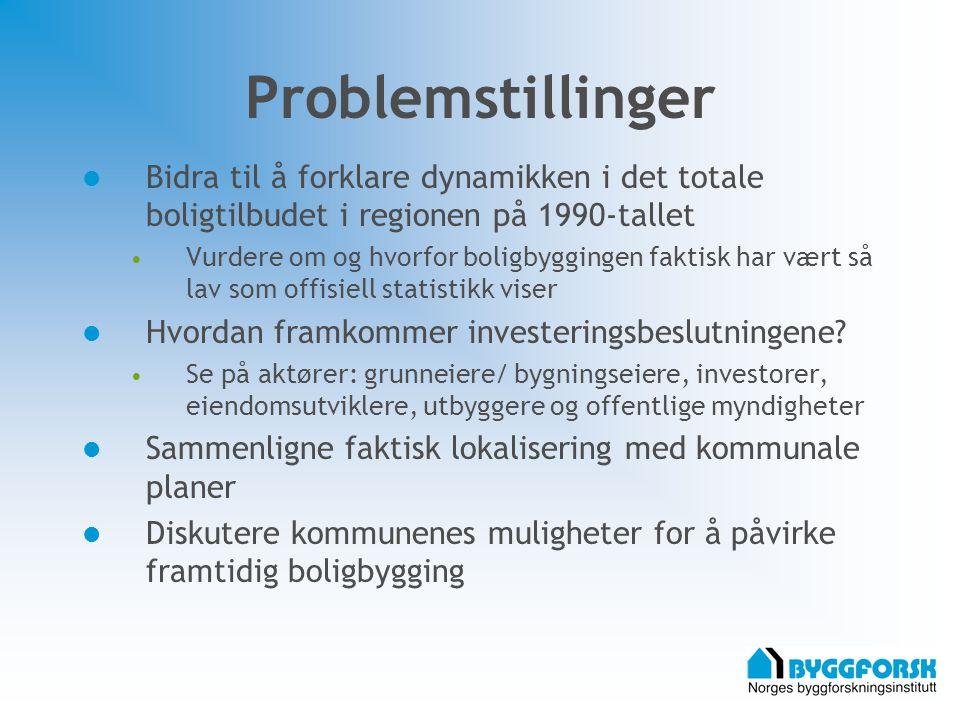 Problemstillinger Bidra til å forklare dynamikken i det totale boligtilbudet i regionen på 1990-tallet Vurdere om og hvorfor boligbyggingen faktisk ha