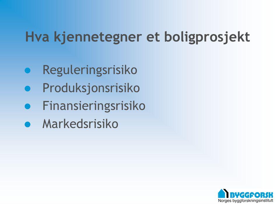 Hva kjennetegner et boligprosjekt Reguleringsrisiko Produksjonsrisiko Finansieringsrisiko Markedsrisiko