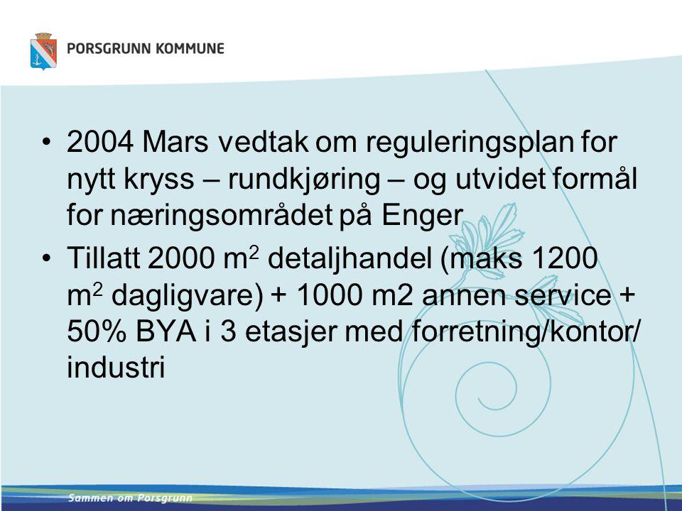 2004 Mars vedtak om reguleringsplan for nytt kryss – rundkjøring – og utvidet formål for næringsområdet på Enger Tillatt 2000 m 2 detaljhandel (maks 1200 m 2 dagligvare) + 1000 m2 annen service + 50% BYA i 3 etasjer med forretning/kontor/ industri