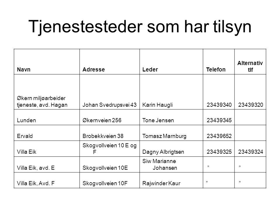 Tjenestesteder som har tilsyn NavnAdresseLederTelefon Alternativ tlf Økern miljøarbeider tjeneste, avd. HaganJohan Svedrupsvei 43Karin Haugli234393402