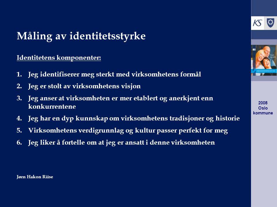 2008 Oslo kommune Måling av identitetsstyrke Identitetens komponenter: 1.Jeg identifiserer meg sterkt med virksomhetens formål 2.
