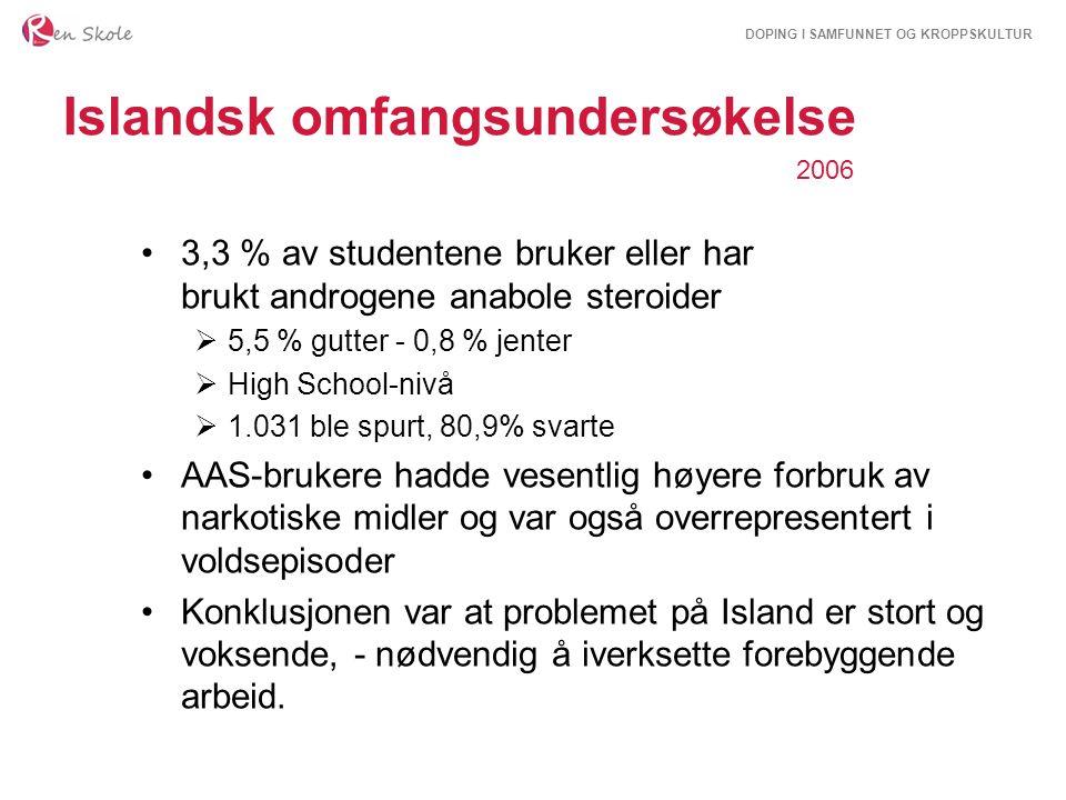 DOPING I SAMFUNNET OG KROPPSKULTUR Islandsk omfangsundersøkelse 3,3 % av studentene bruker eller har brukt androgene anabole steroider  5,5 % gutter - 0,8 % jenter  High School-nivå  1.031 ble spurt, 80,9% svarte AAS-brukere hadde vesentlig høyere forbruk av narkotiske midler og var også overrepresentert i voldsepisoder Konklusjonen var at problemet på Island er stort og voksende, - nødvendig å iverksette forebyggende arbeid.