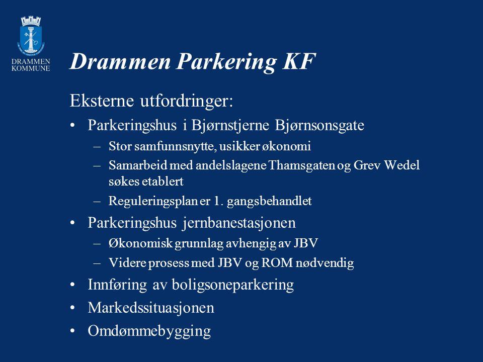 Drammen Parkering KF Eksterne utfordringer: Parkeringshus i Bjørnstjerne Bjørnsonsgate –Stor samfunnsnytte, usikker økonomi –Samarbeid med andelslagen